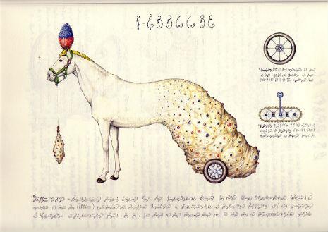 codex-HORSEY